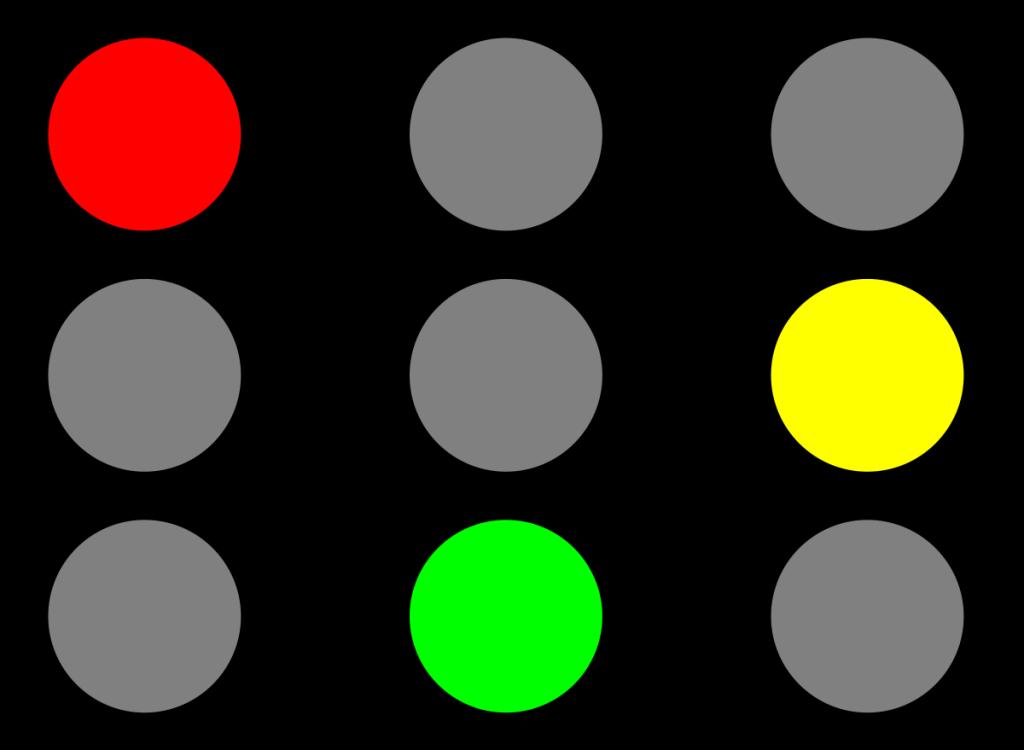 استفاده از نشانگرهای گرافیکی Graphical Indicator در  Microsoft Project