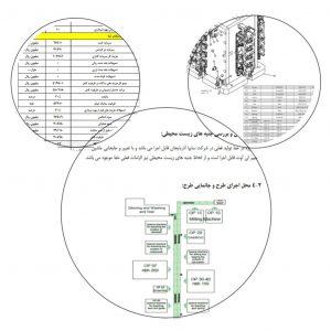 شرکت همیار پروژه صنعت و ساختمان اذربایجان